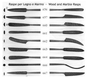 Rasps 600 series a
